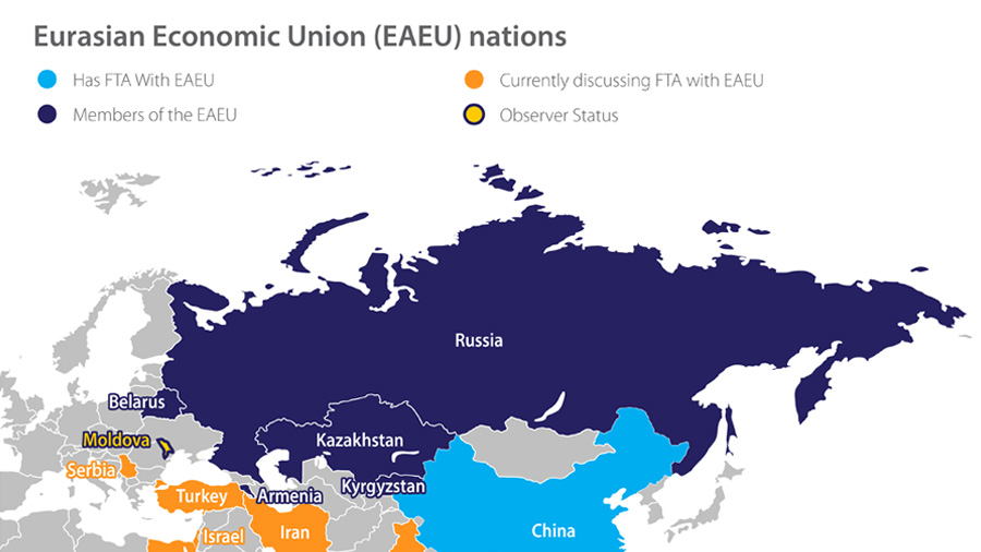 Eurasian Economic Union (EAEU) Agrees New Free Trade Deals